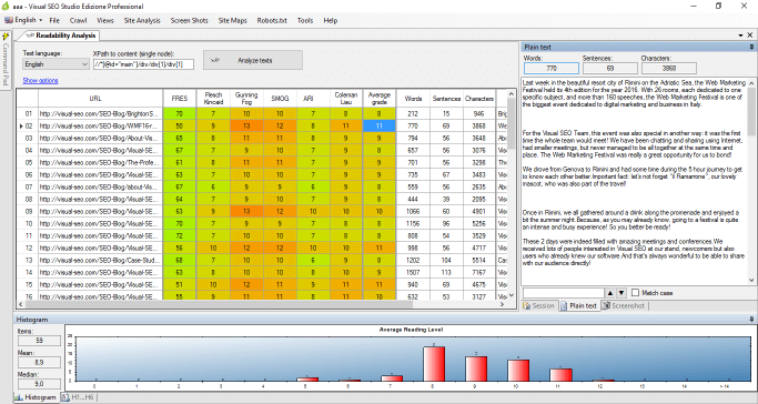 Readability Analysis in Visual SEO Studio