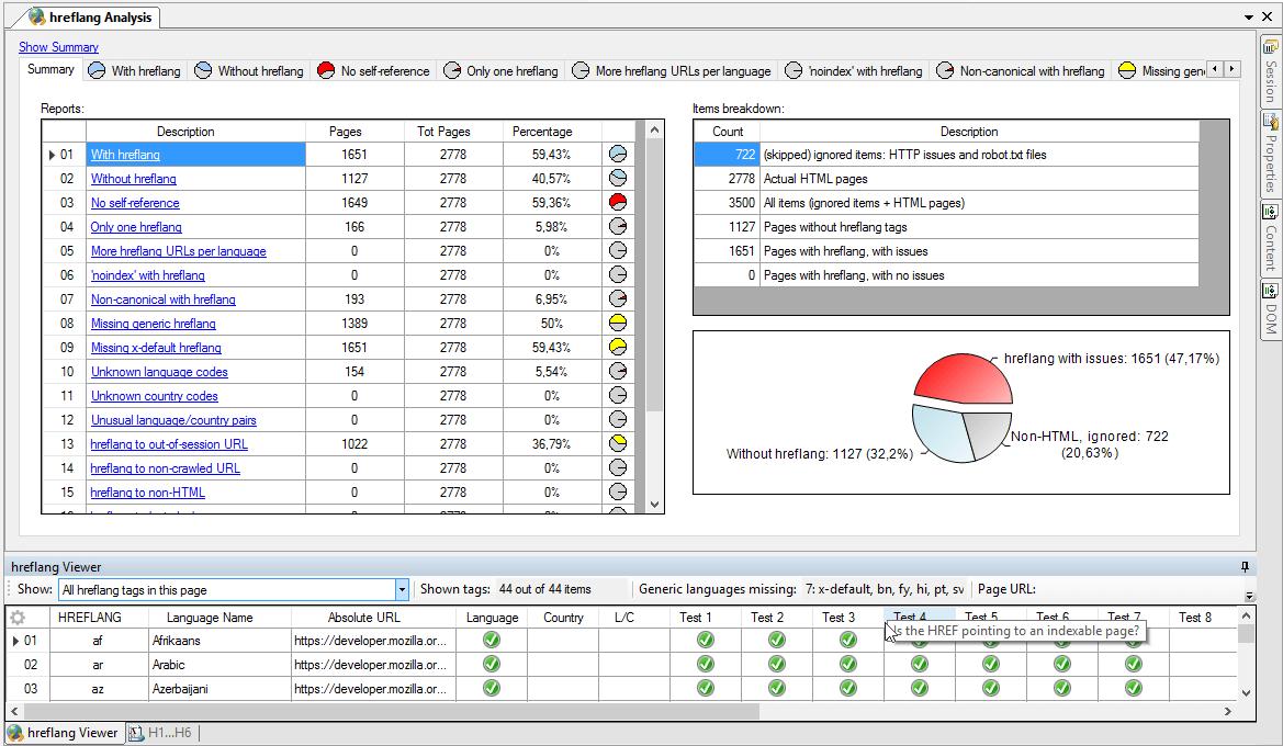 hreflang analysis complete bulk check visual seo studio