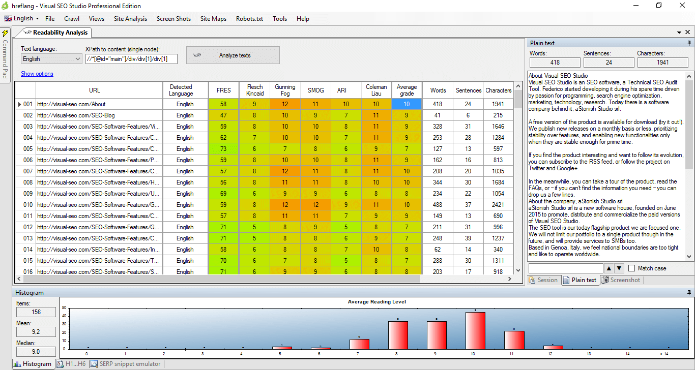 readability analysis visual seo studio