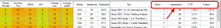 Search Analytics columns in Readability Analysis