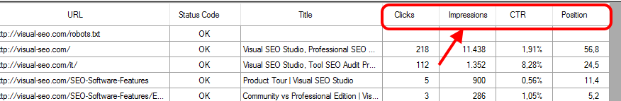 Search Analytics columns in Tabular View