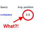 Keyword Position on GWT & the SERP