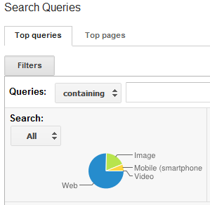 Google Webmaster Tools search queries, filter by search option